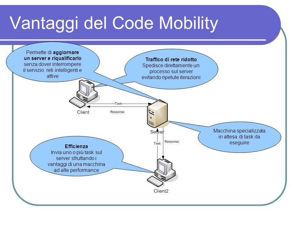 Obbiettivi Realizzare una architettura a supporto della code mobility che sia: Tollerante ai guasti Replicazione Trasparente verso il cliente Affidabile Controllo correttezza delle risposte Efficiente Load Sharing/Balancing