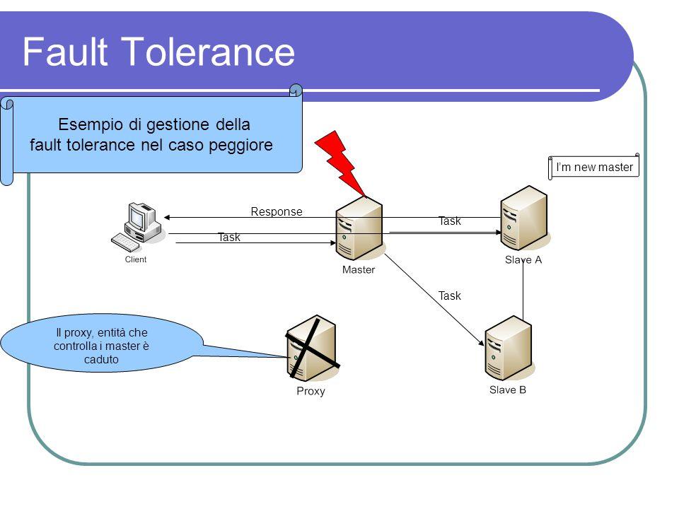 Fault Tolerance I'm new master Task Response Il proxy, entità che controlla i master è caduto Esempio di gestione della fault tolerance nel caso peggiore