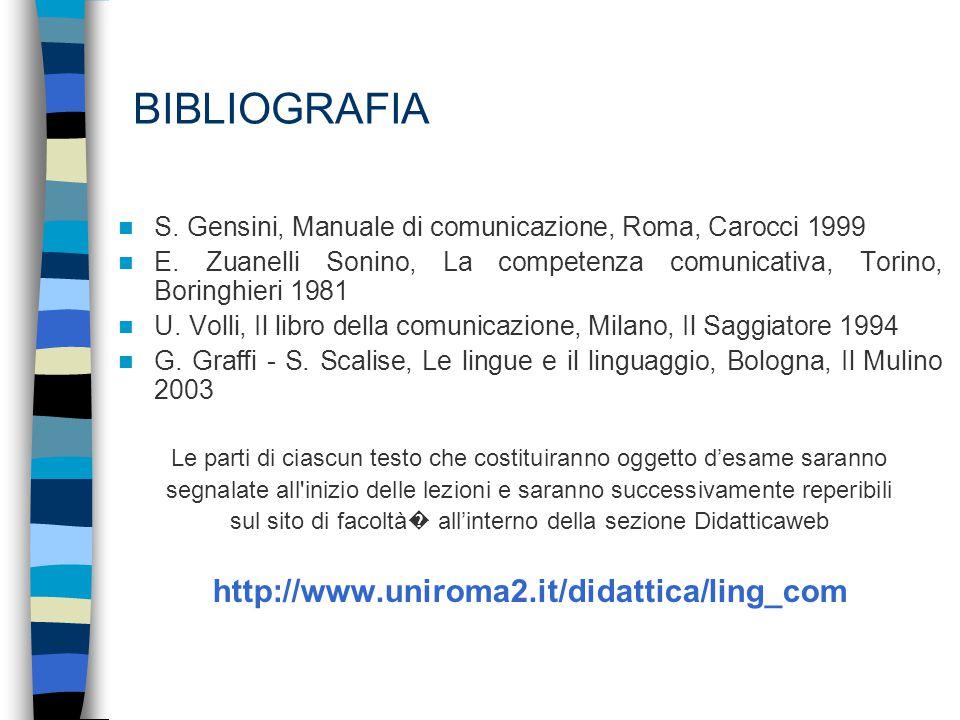 BIBLIOGRAFIA S.Gensini, Manuale di comunicazione, Roma, Carocci 1999 E.