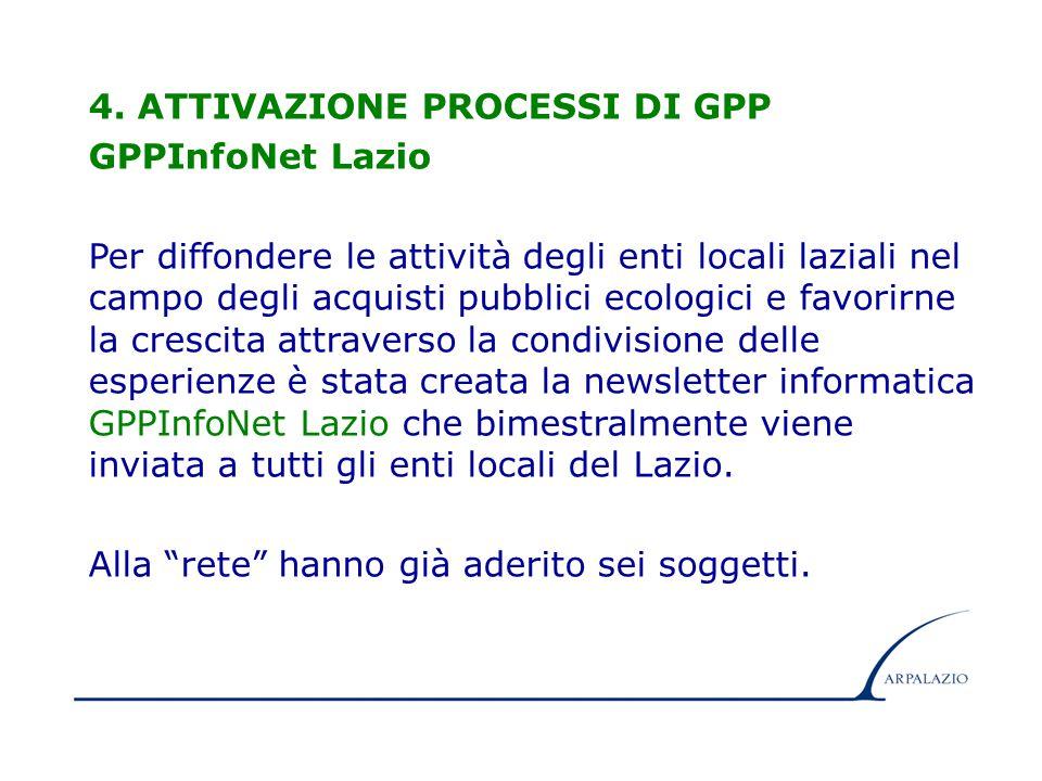 14 4. ATTIVAZIONE PROCESSI DI GPP GPPInfoNet Lazio Per diffondere le attività degli enti locali laziali nel campo degli acquisti pubblici ecologici e