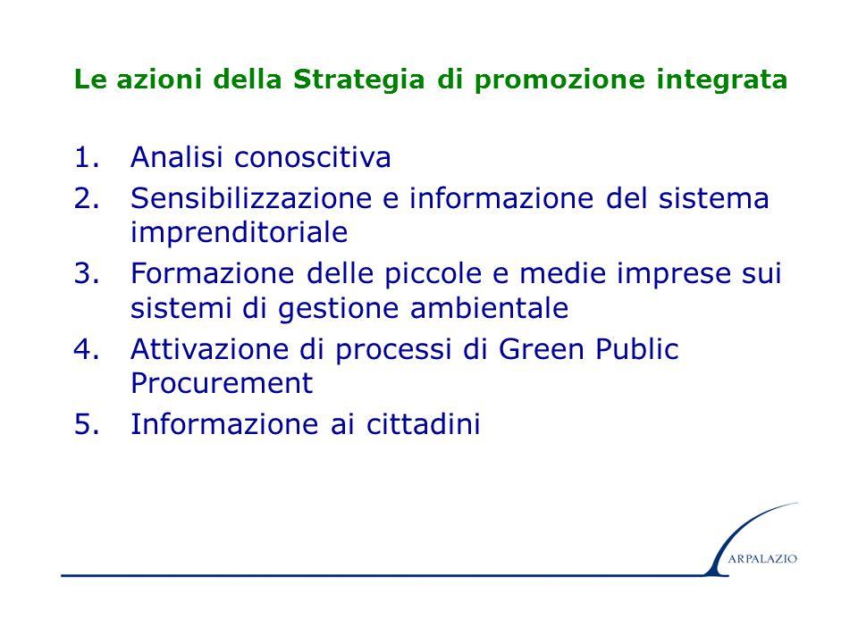 3 Le azioni della Strategia di promozione integrata 1.Analisi conoscitiva 2.Sensibilizzazione e informazione del sistema imprenditoriale 3.Formazione