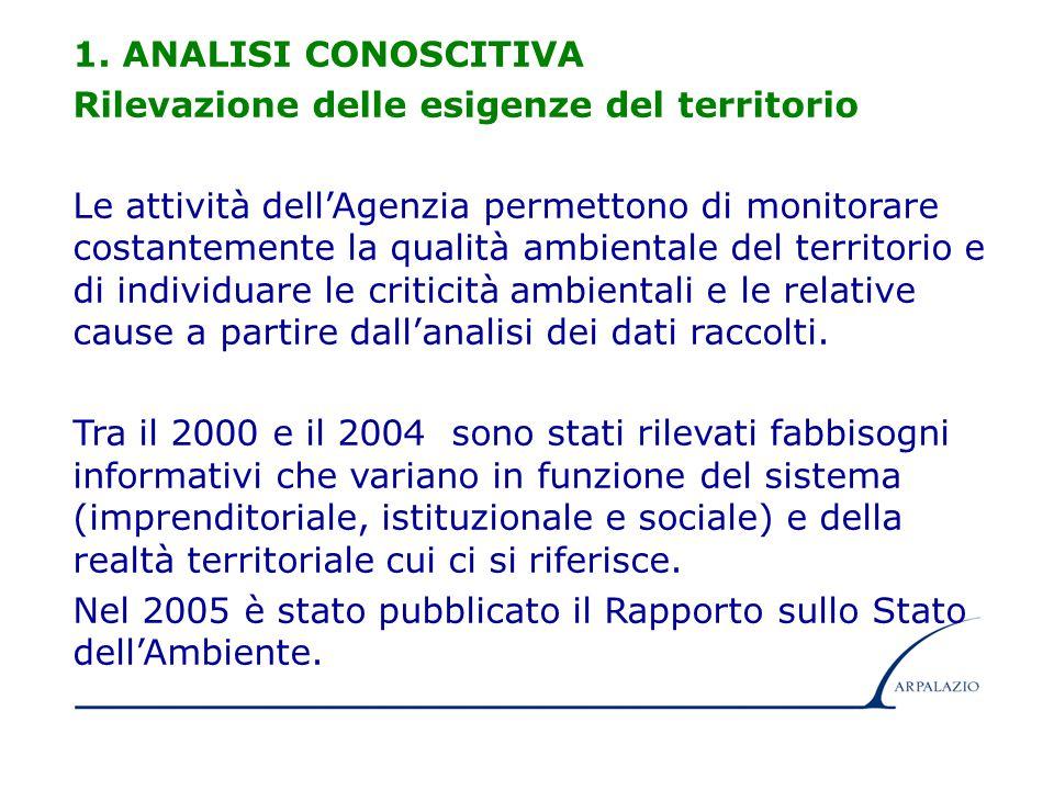 4 1. ANALISI CONOSCITIVA Rilevazione delle esigenze del territorio Le attività dell'Agenzia permettono di monitorare costantemente la qualità ambienta