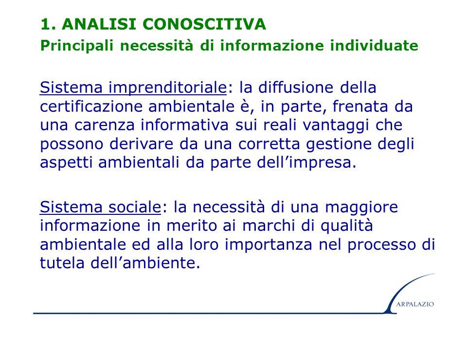 5 1. ANALISI CONOSCITIVA Principali necessità di informazione individuate Sistema imprenditoriale: la diffusione della certificazione ambientale è, in