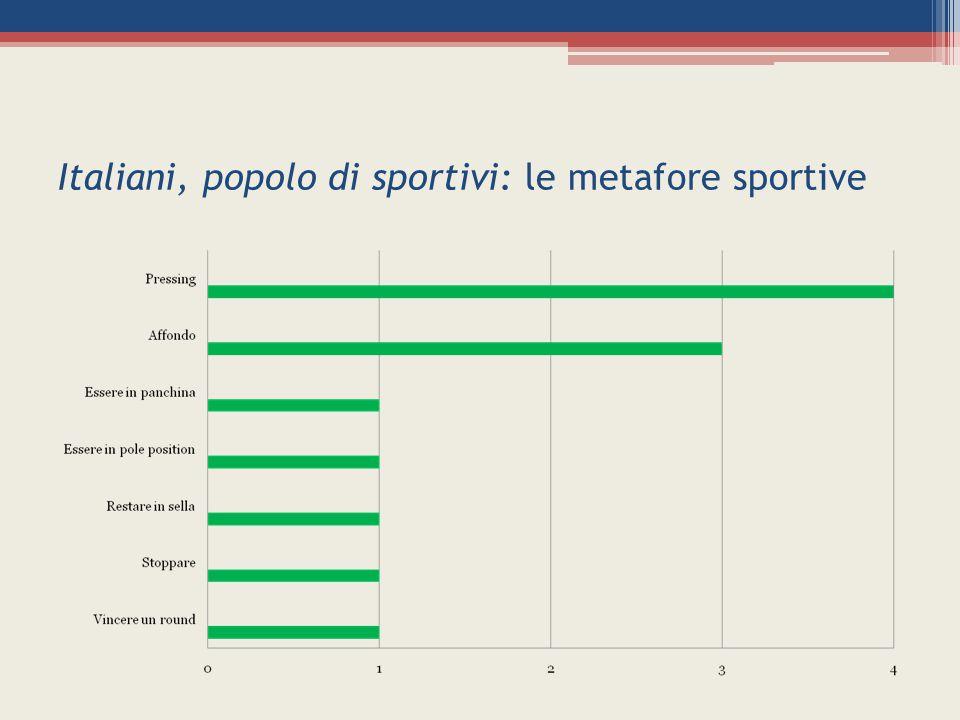 Italiani, popolo di sportivi: le metafore sportive