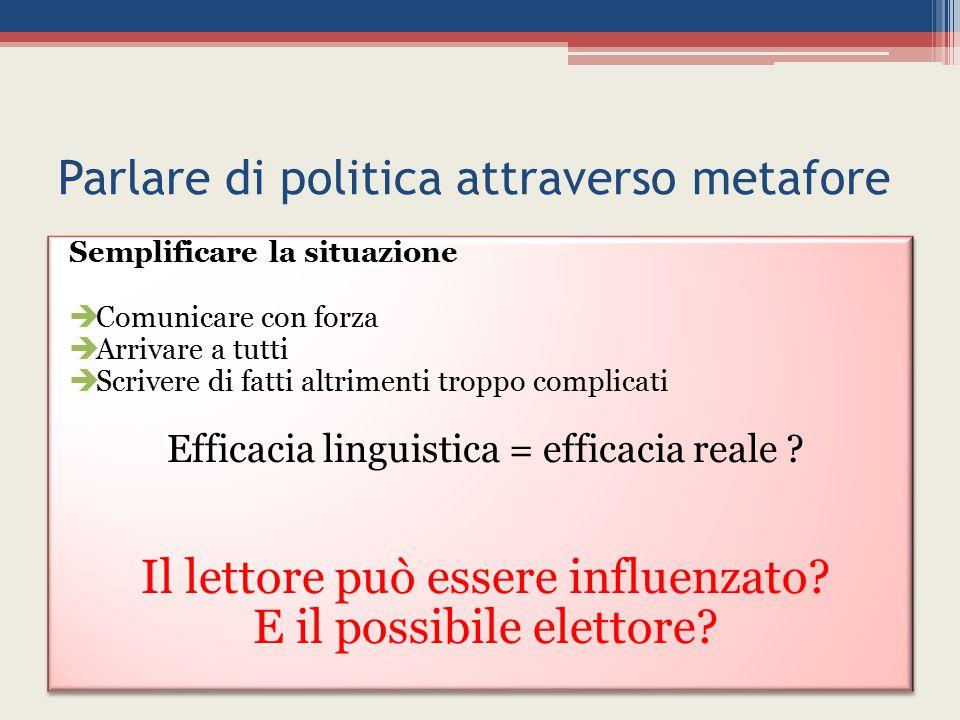 Parlare di politica attraverso metafore Semplificare la situazione  Comunicare con forza  Arrivare a tutti  Scrivere di fatti altrimenti troppo complicati Efficacia linguistica = efficacia reale .