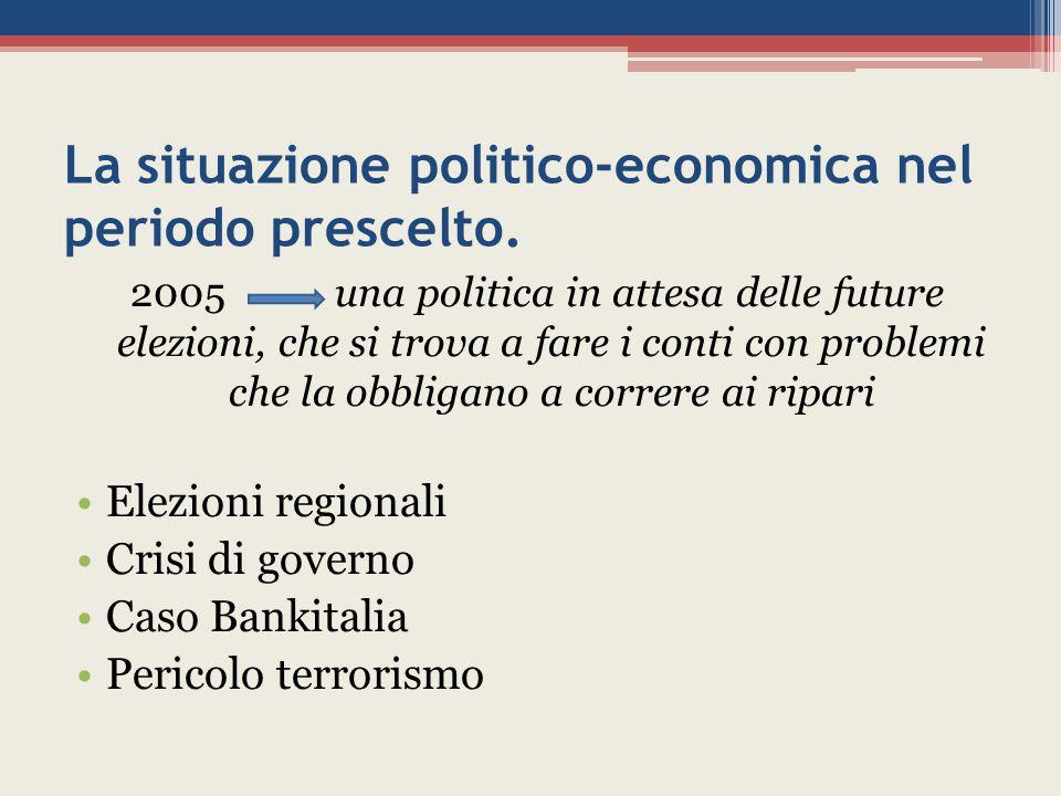La situazione politico-economica nel periodo prescelto.