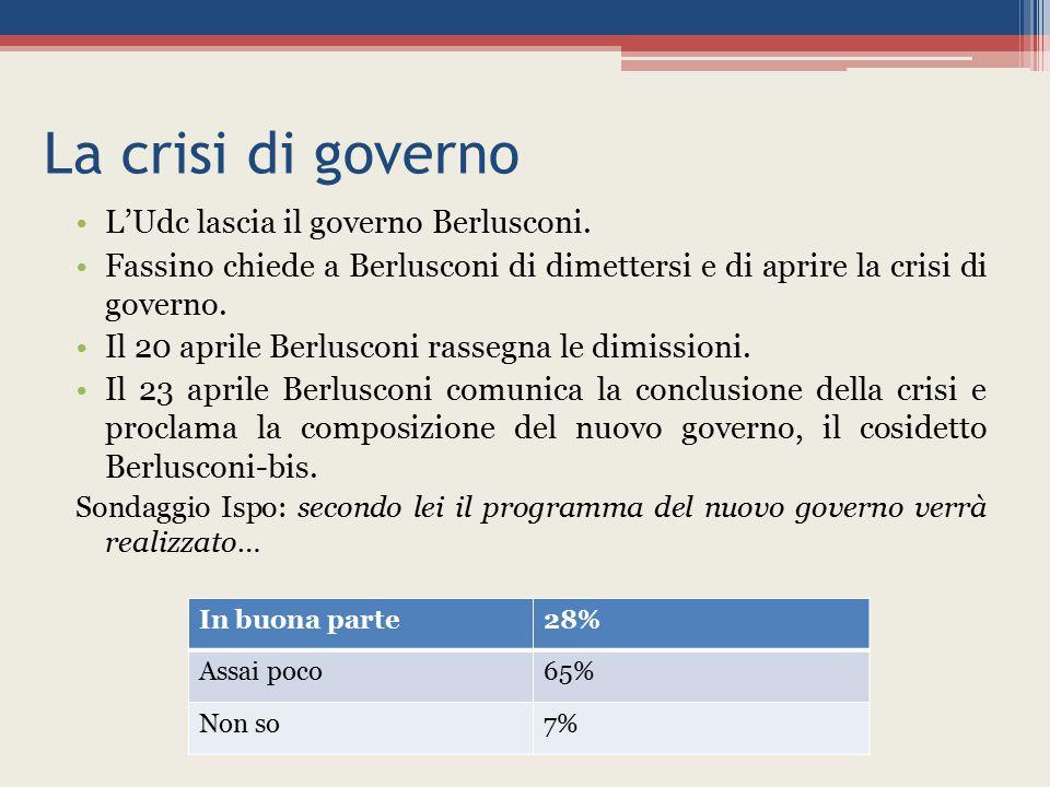 La crisi di governo L'Udc lascia il governo Berlusconi.