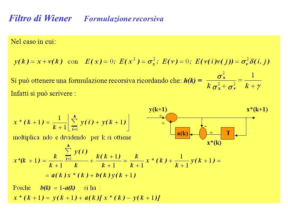 Filtro di Wiener Formulazione recorsiva Nel caso in cui: Si può ottenere una formulazione recorsiva ricordando che: h(k) = Infatti si può scrivere : T a(k) y(k+1)x*(k+1) x*(k) + + + -