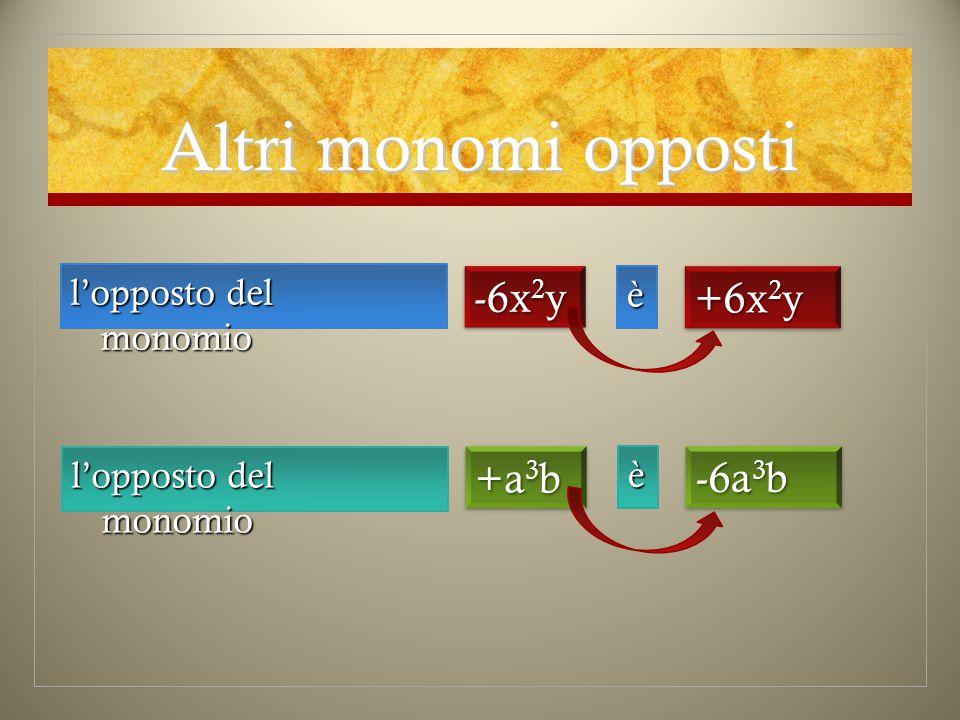 Altri monomi opposti l'opposto del monomio -6x 2 y è +6x 2 y l'opposto del monomio +a 3 b +a3b è -6a 3 b -6a3b