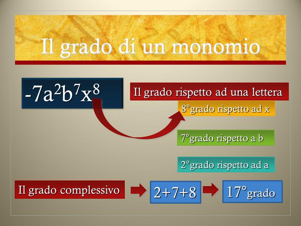 8°grado rispetto ad x Il grado di un monomio -7a 2 b 7 x 8 Il grado rispetto ad una lettera 7°grado rispetto a b 2°grado rispetto ad a Il grado complessivo 2+7+8 17° grado