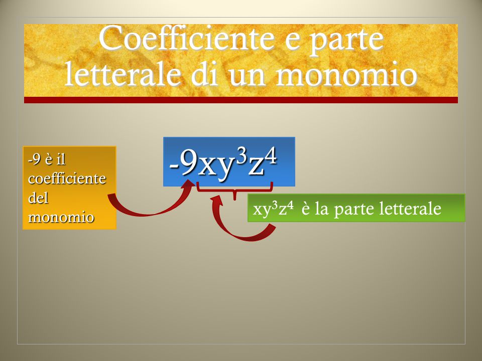 Coefficiente e parte letterale di un monomio -9xy 3 z 4 -9 è il coefficiente del monomio xy 3 z 4 è la parte letterale