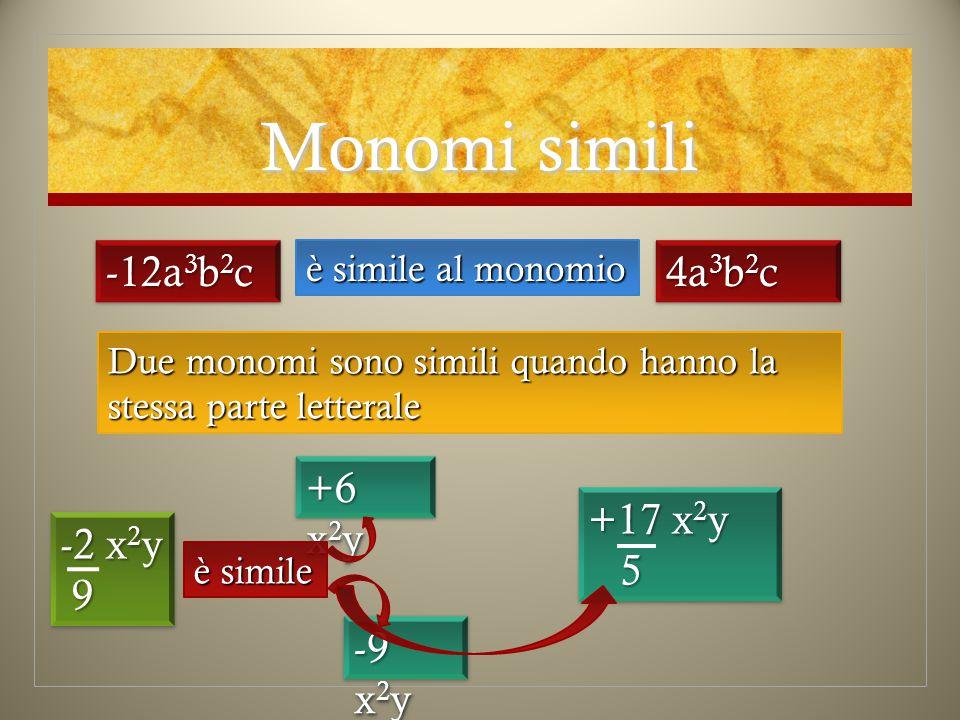 Monomi simili -12a 3 b 2 c è simile al monomio 4a 3 b 2 c Due monomi sono simili quando hanno la stessa parte letterale -2 x 2 y 9 9 +6 x 2 y -9 x 2 y +17 x 2 y 5 5 è simile