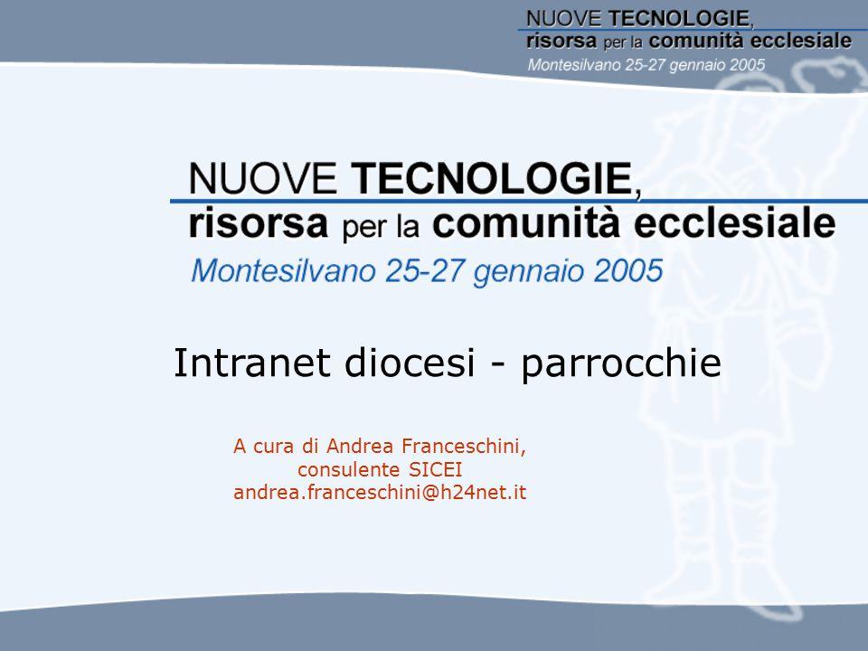 Intranet diocesi - parrocchie A cura di Andrea Franceschini, consulente SICEI andrea.franceschini@h24net.it
