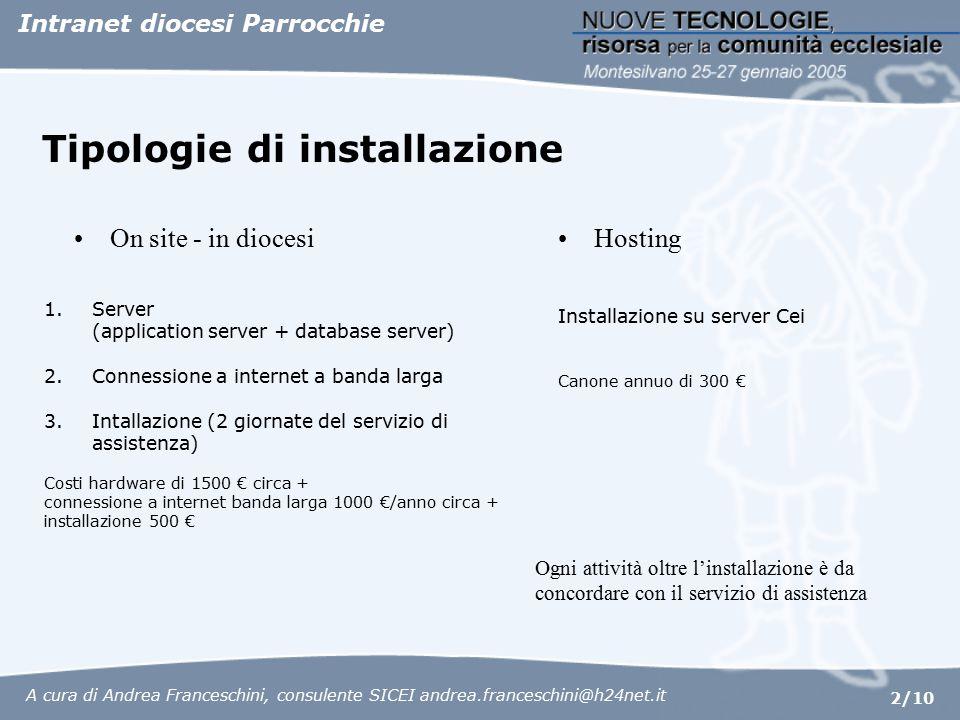 A cura di Andrea Franceschini, consulente SICEI andrea.franceschini@h24net.it Tipologie di installazione 2/10 HostingOn site - in diocesi Installazion