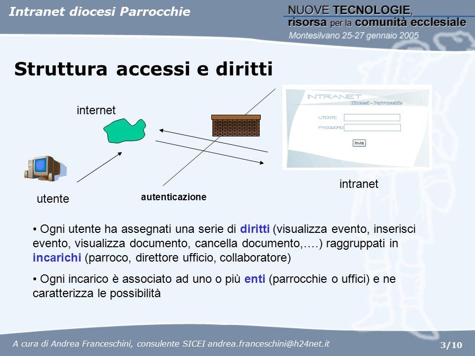 A cura di Andrea Franceschini, consulente SICEI andrea.franceschini@h24net.it 3/10 utente intranet internet autenticazione Ogni utente ha assegnati un