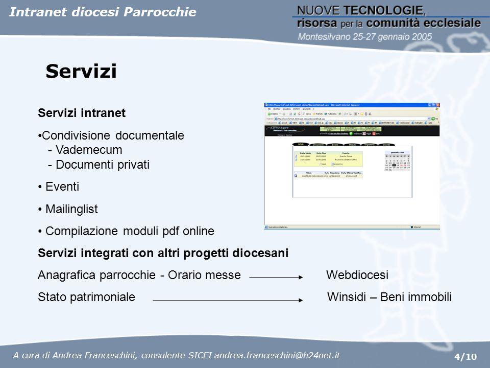 Servizi intranet Condivisione documentale - Vademecum - Documenti privati Eventi Mailinglist Compilazione moduli pdf online Servizi integrati con altr