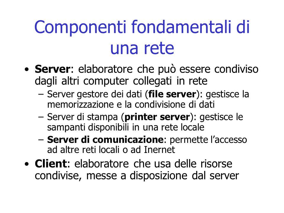 Componenti fondamentali di una rete Server: elaboratore che può essere condiviso dagli altri computer collegati in rete –Server gestore dei dati (file