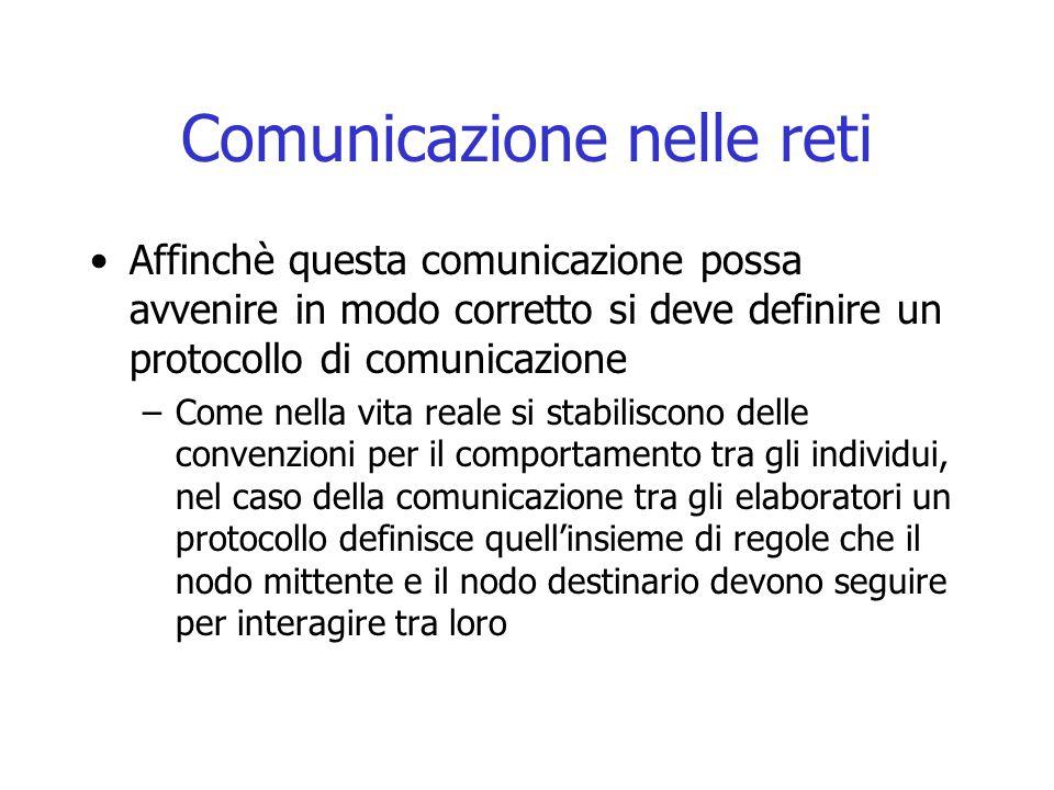 Comunicazione nelle reti Affinchè questa comunicazione possa avvenire in modo corretto si deve definire un protocollo di comunicazione –Come nella vit