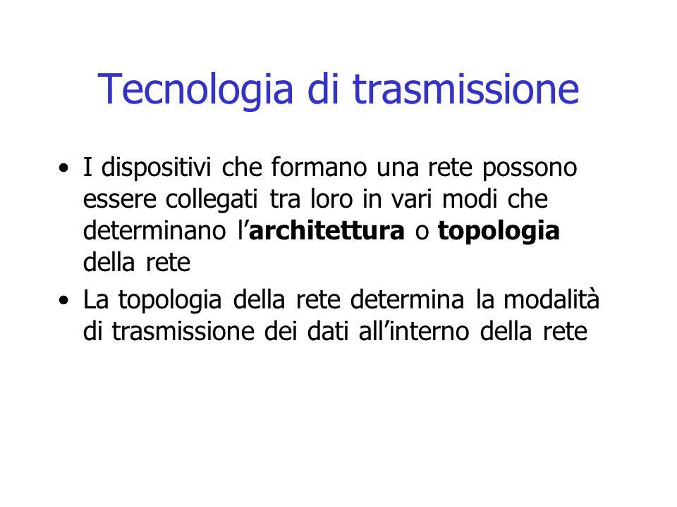Tecnologia di trasmissione I dispositivi che formano una rete possono essere collegati tra loro in vari modi che determinano l'architettura o topologia della rete La topologia della rete determina la modalità di trasmissione dei dati all'interno della rete
