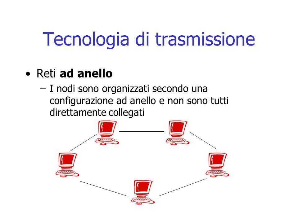 Tecnologia di trasmissione Reti ad anello –I nodi sono organizzati secondo una configurazione ad anello e non sono tutti direttamente collegati