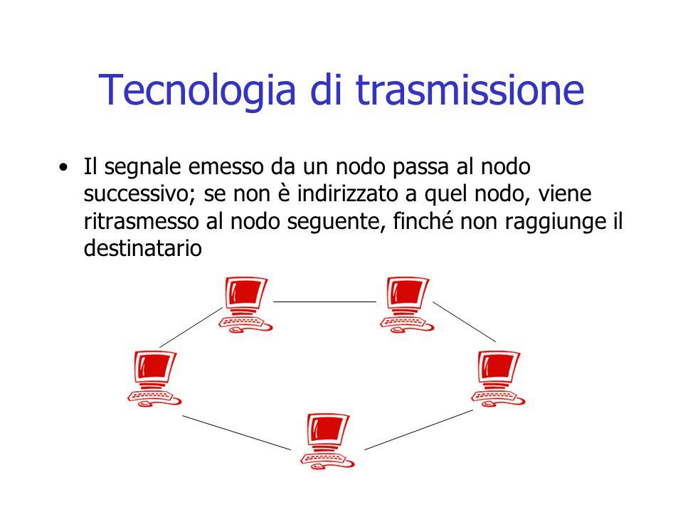 Tecnologia di trasmissione Il segnale emesso da un nodo passa al nodo successivo; se non è indirizzato a quel nodo, viene ritrasmesso al nodo seguente