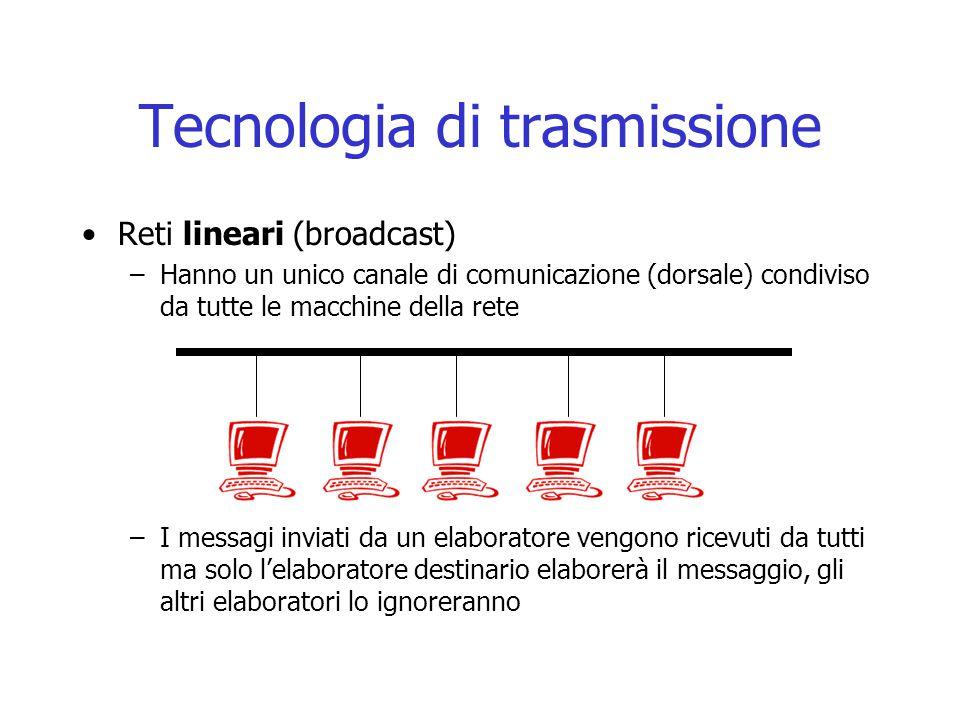 Tecnologia di trasmissione Reti lineari (broadcast) –Hanno un unico canale di comunicazione (dorsale) condiviso da tutte le macchine della rete –I messagi inviati da un elaboratore vengono ricevuti da tutti ma solo l'elaboratore destinario elaborerà il messaggio, gli altri elaboratori lo ignoreranno