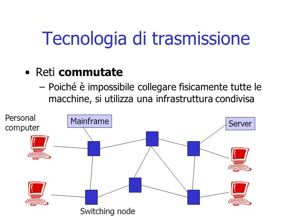 Tecnologia di trasmissione Reti commutate –Poiché è impossibile collegare fisicamente tutte le macchine, si utilizza una infrastruttura condivisa Mainframe Server Personal computer Switching node