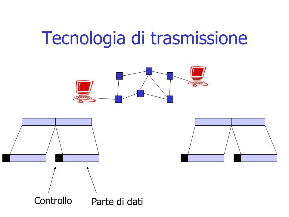Tecnologia di trasmissione Controllo Parte di dati