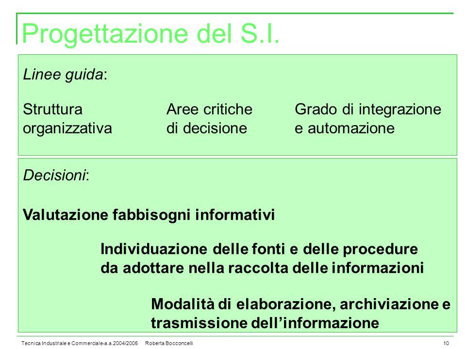 Tecnica Industriale e Commerciale-a.a.2004/2005 Roberta Bocconcelli10 Progettazione del S.I.