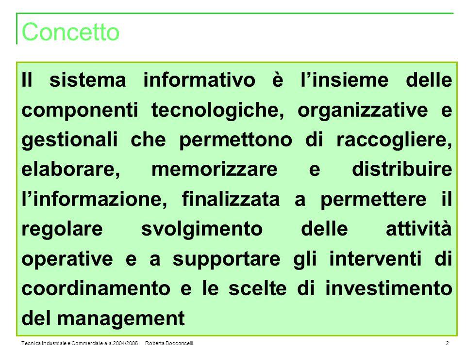 Tecnica Industriale e Commerciale-a.a.2004/2005 Roberta Bocconcelli2 Concetto Il sistema informativo è l'insieme delle componenti tecnologiche, organizzative e gestionali che permettono di raccogliere, elaborare, memorizzare e distribuire l'informazione, finalizzata a permettere il regolare svolgimento delle attività operative e a supportare gli interventi di coordinamento e le scelte di investimento del management