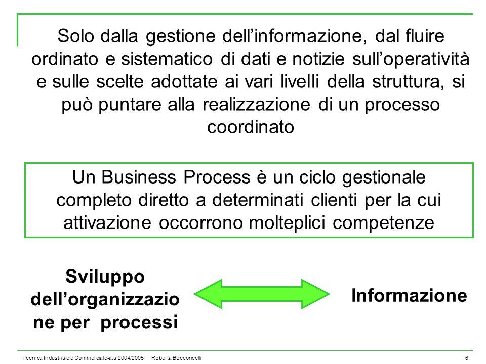 Tecnica Industriale e Commerciale-a.a.2004/2005 Roberta Bocconcelli7 Il coordinamento dei processi aziendali poggia sempre più sull'utilizzo dell'informatica Problema dell'integrazione dei vari dati provenienti da diverse aree di attività Business process reengineering ERP (Enterprise Resource Planning)