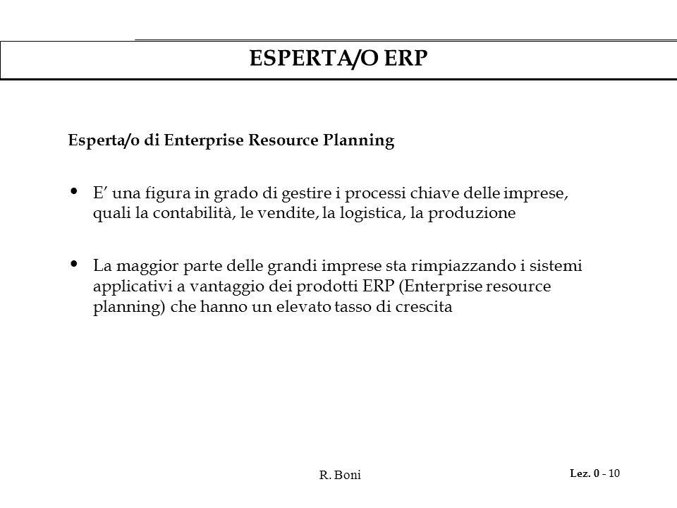 R. Boni Lez. 0 - 10 ESPERTA/O ERP Esperta/o di Enterprise Resource Planning E' una figura in grado di gestire i processi chiave delle imprese, quali l