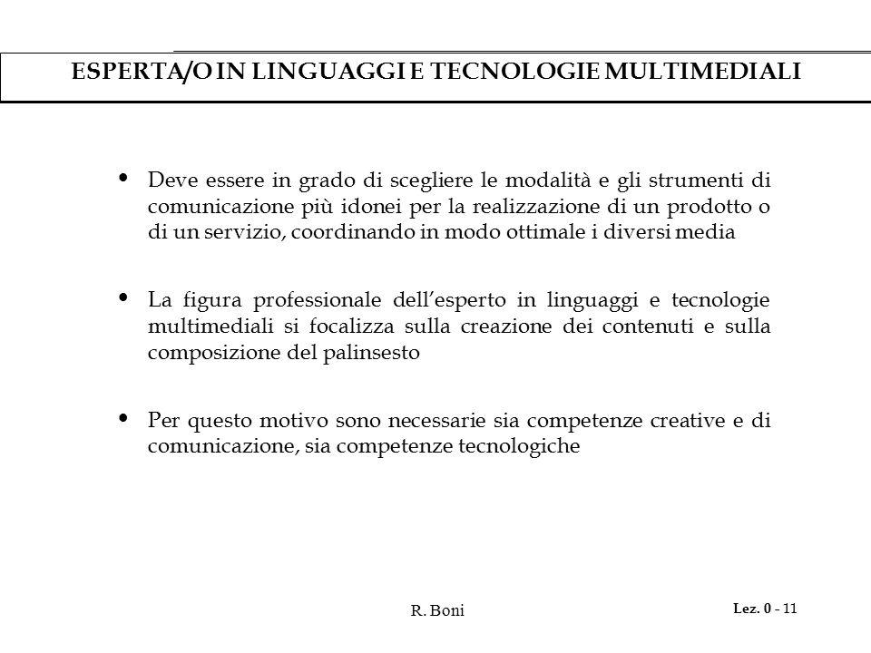 R. Boni Lez. 0 - 11 ESPERTA/O IN LINGUAGGI E TECNOLOGIE MULTIMEDIALI Deve essere in grado di scegliere le modalità e gli strumenti di comunicazione pi