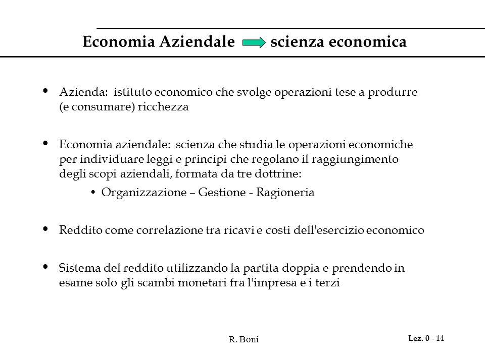 R. Boni Lez. 0 - 14 Economia Aziendale scienza economica Azienda: istituto economico che svolge operazioni tese a produrre (e consumare) ricchezza Eco