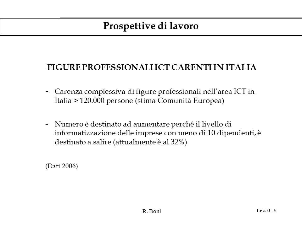 R. Boni Lez. 0 - 5 Prospettive di lavoro FIGURE PROFESSIONALI ICT CARENTI IN ITALIA - Carenza complessiva di figure professionali nell'area ICT in Ita