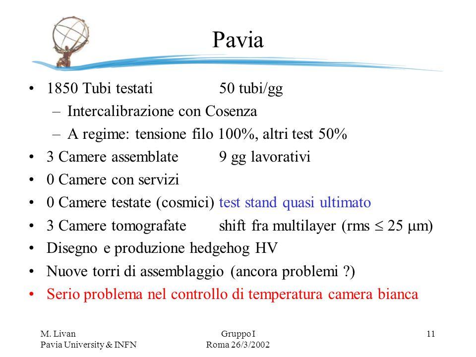 M. Livan Pavia University & INFN Gruppo I Roma 26/3/2002 11 Pavia 1850 Tubi testati50 tubi/gg –Intercalibrazione con Cosenza –A regime: tensione filo