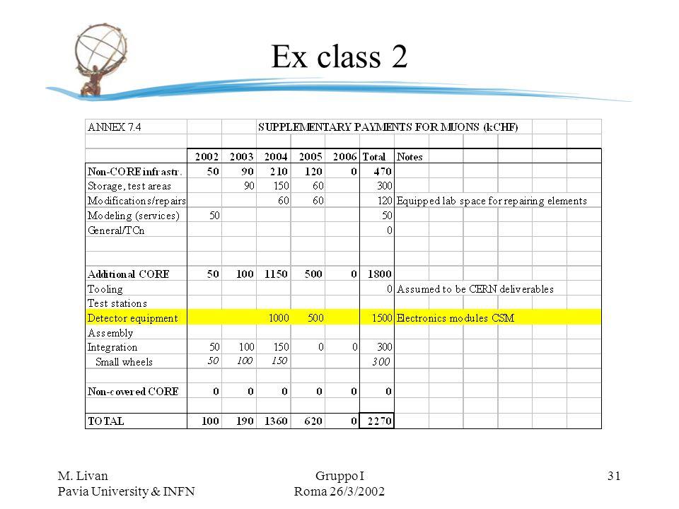 M. Livan Pavia University & INFN Gruppo I Roma 26/3/2002 31 Ex class 2