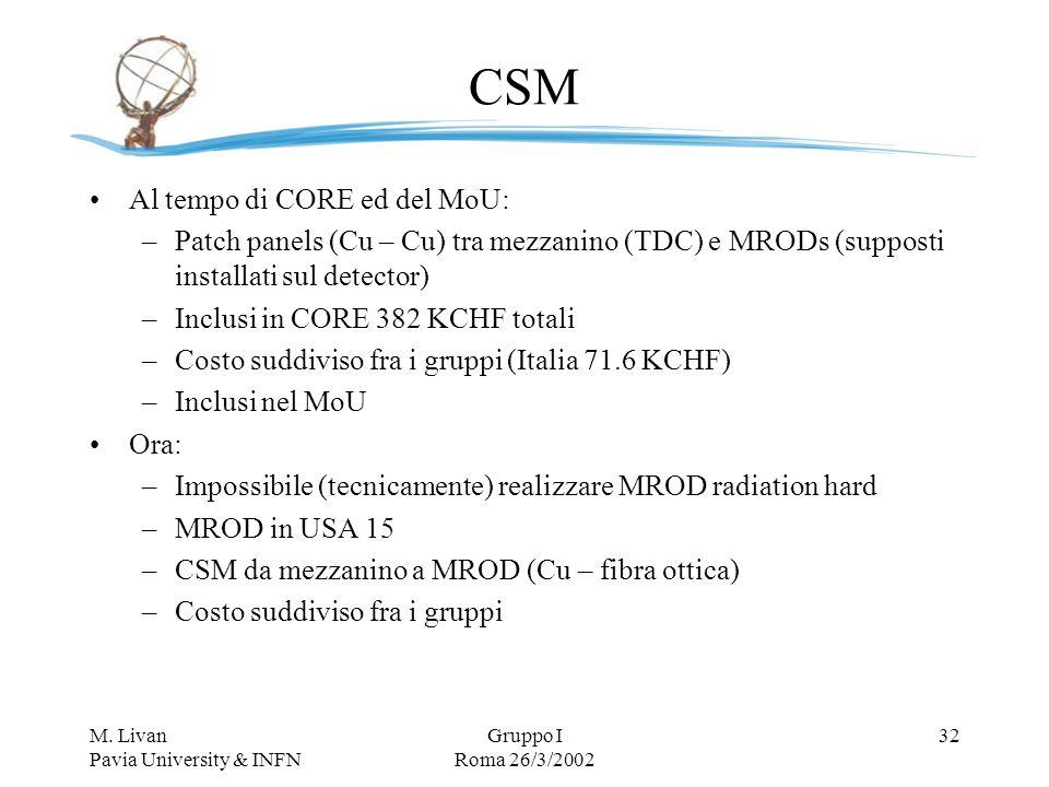M. Livan Pavia University & INFN Gruppo I Roma 26/3/2002 32 CSM Al tempo di CORE ed del MoU: –Patch panels (Cu – Cu) tra mezzanino (TDC) e MRODs (supp