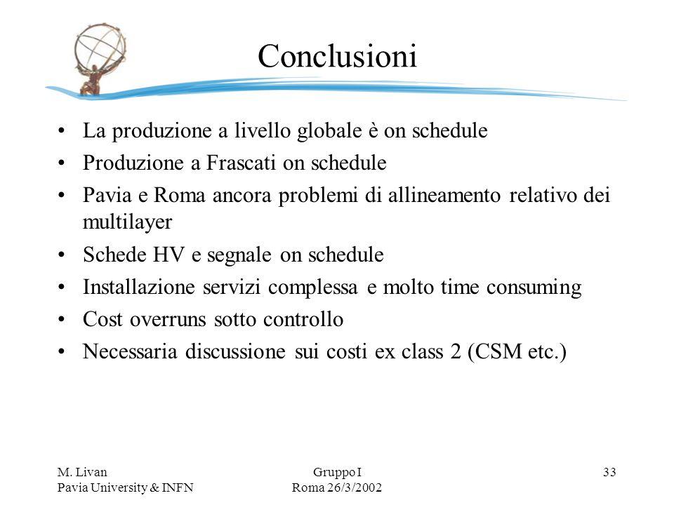 M. Livan Pavia University & INFN Gruppo I Roma 26/3/2002 33 Conclusioni La produzione a livello globale è on schedule Produzione a Frascati on schedul