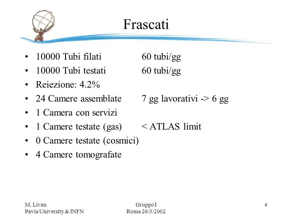 M. Livan Pavia University & INFN Gruppo I Roma 26/3/2002 4 Frascati 10000 Tubi filati60 tubi/gg 10000 Tubi testati60 tubi/gg Reiezione: 4.2% 24 Camere