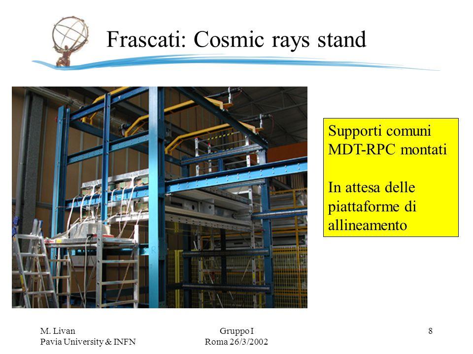 M. Livan Pavia University & INFN Gruppo I Roma 26/3/2002 8 Frascati: Cosmic rays stand Supporti comuni MDT-RPC montati In attesa delle piattaforme di
