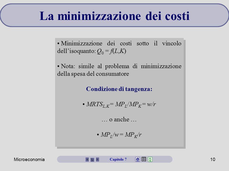Microeconomia10 Minimizzazione dei costi sotto il vincolo dell'isoquanto: Q 0 = f(L,K) Nota: simile al problema di minimizzazione della spesa del cons