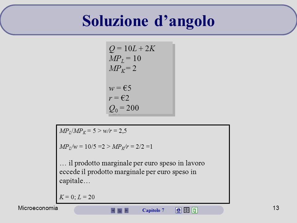 Microeconomia13 Q = 10L + 2K MP L = 10 MP K = 2 w = €5 r = €2 Q 0 = 200 Q = 10L + 2K MP L = 10 MP K = 2 w = €5 r = €2 Q 0 = 200 Soluzione d'angolo MP