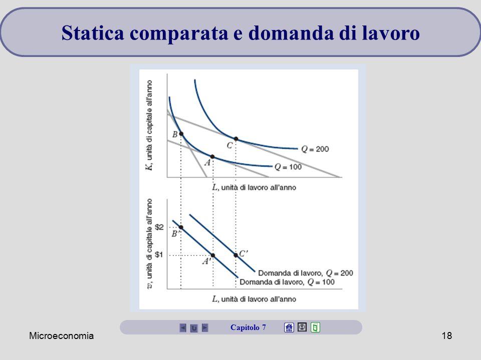 Microeconomia18 Statica comparata e domanda di lavoro Capitolo 7