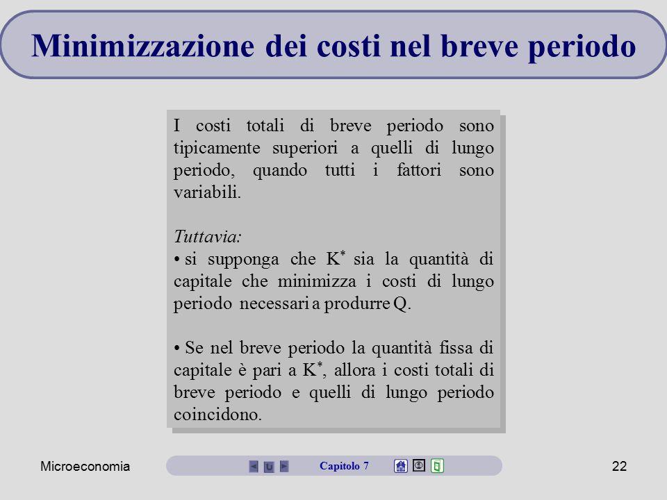 Microeconomia22 I costi totali di breve periodo sono tipicamente superiori a quelli di lungo periodo, quando tutti i fattori sono variabili. Tuttavia: