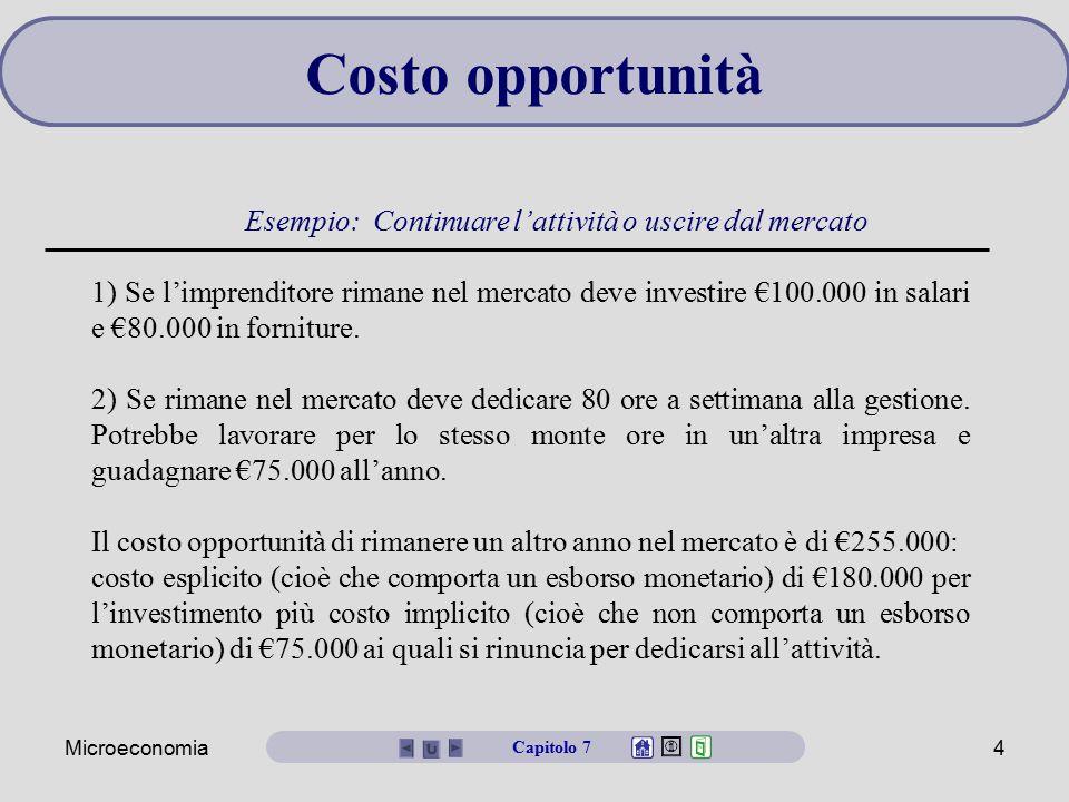 Microeconomia4 Esempio: Continuare l'attività o uscire dal mercato 1) Se l'imprenditore rimane nel mercato deve investire €100.000 in salari e €80.000