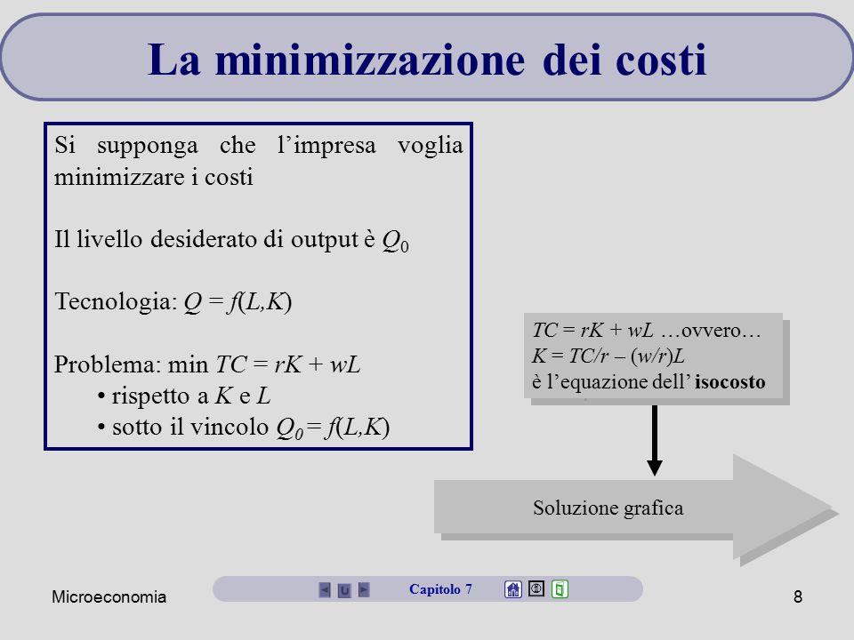 Microeconomia8 Si supponga che l'impresa voglia minimizzare i costi Il livello desiderato di output è Q 0 Tecnologia: Q = f(L,K) Problema: min TC = rK