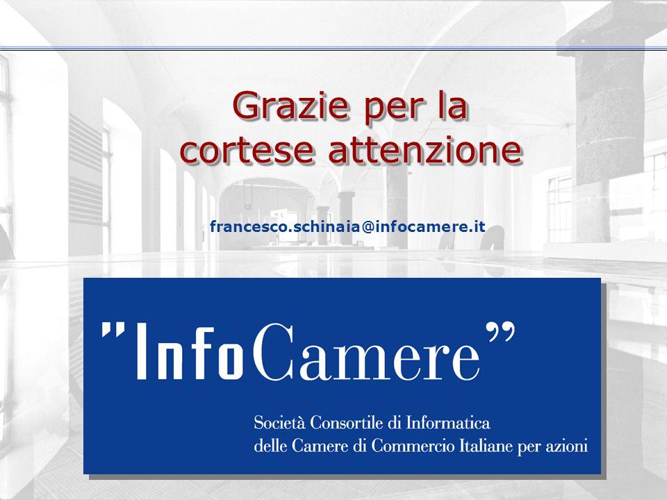 Grazie per la cortese attenzione Grazie per la cortese attenzione francesco.schinaia@infocamere.it