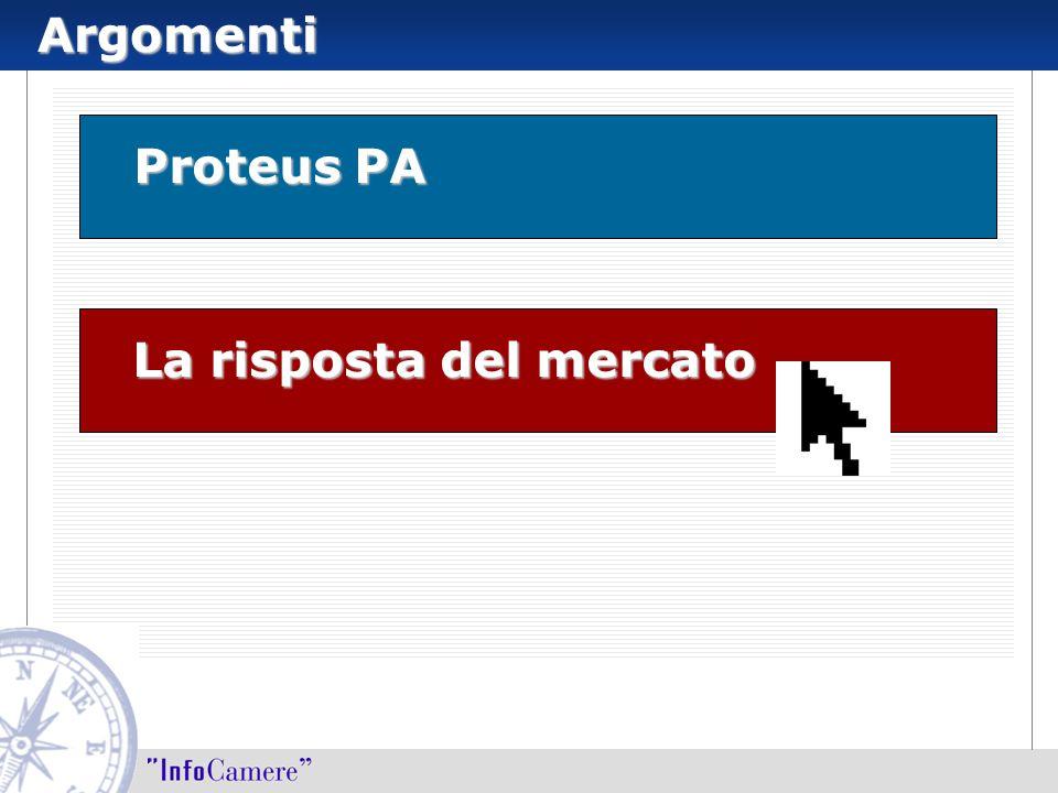 Argomenti La risposta del mercato Proteus PA