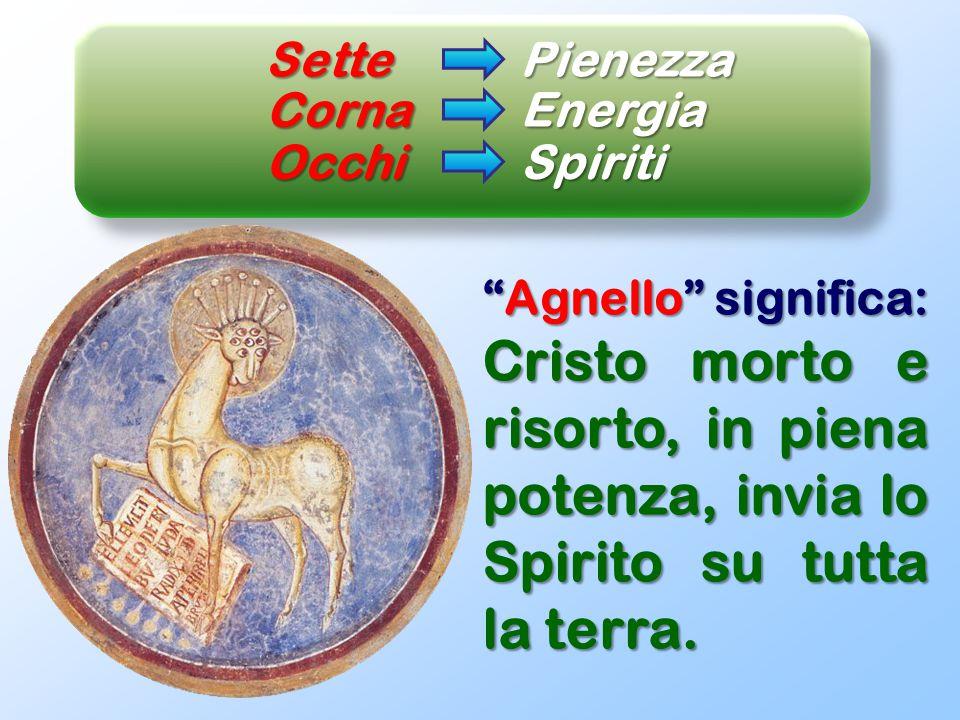 """SettePienezza """"Agnello"""" significa: Cristo morto e risorto, in piena potenza, invia lo Spirito su tutta la terra. Corna Energia OcchiSpiriti"""